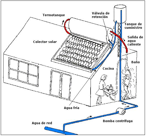calentador solar 10