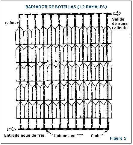 calentador solar 5