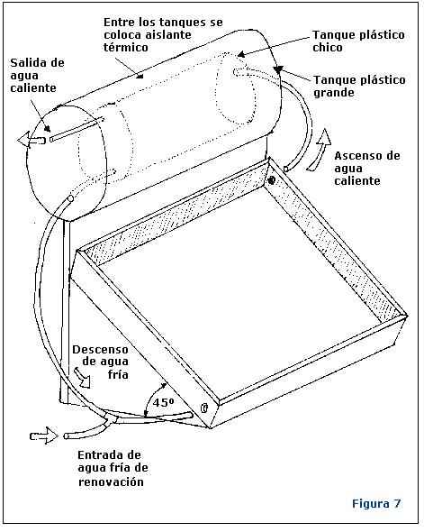calentador solar 7